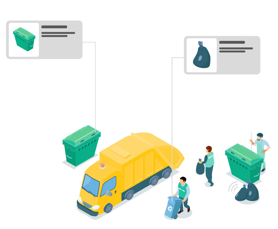 gestione dei rifiuti con rfid